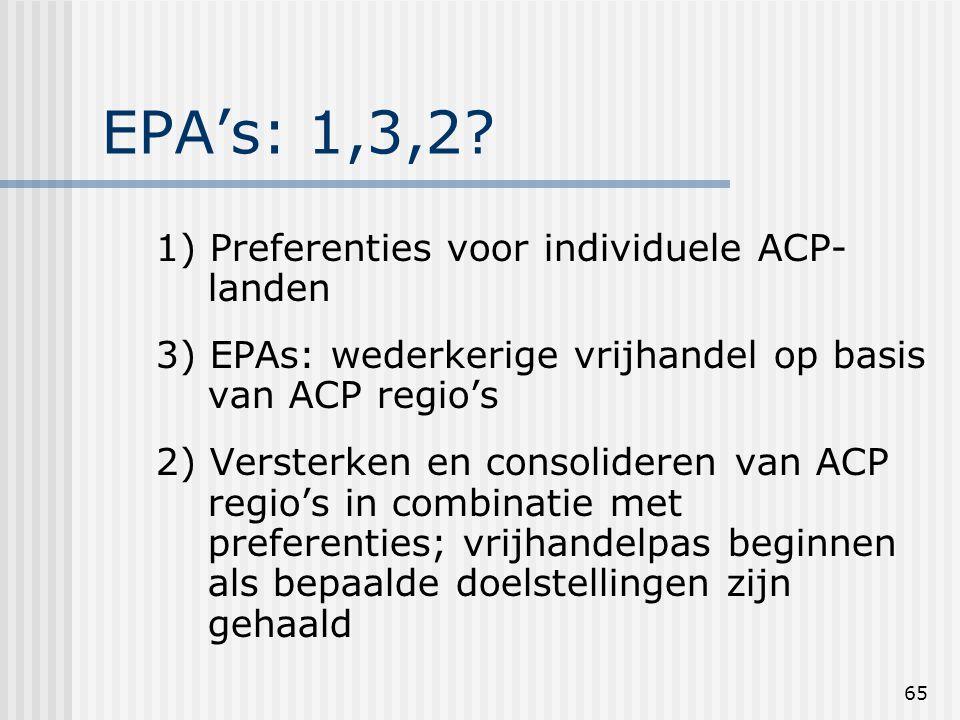 65 EPA's: 1,3,2? 1) Preferenties voor individuele ACP- landen 3) EPAs: wederkerige vrijhandel op basis van ACP regio's 2) Versterken en consolideren v