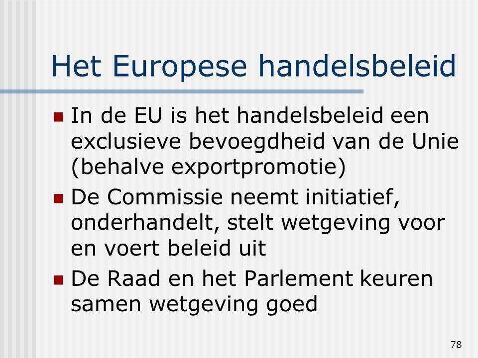 78 Het Europese handelsbeleid In de EU is het handelsbeleid een exclusieve bevoegdheid van de Unie (behalve exportpromotie) De Commissie neemt initiatief, onderhandelt, stelt wetgeving voor en voert beleid uit De Raad en het Parlement keuren samen wetgeving goed