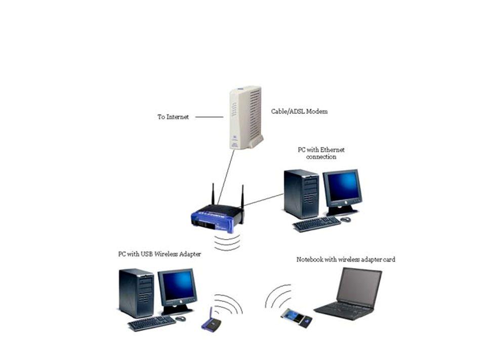 WPS Wifi protected setup Automatische instelling van paswoord en protocol Niet echt veilig kan gekraakt worden