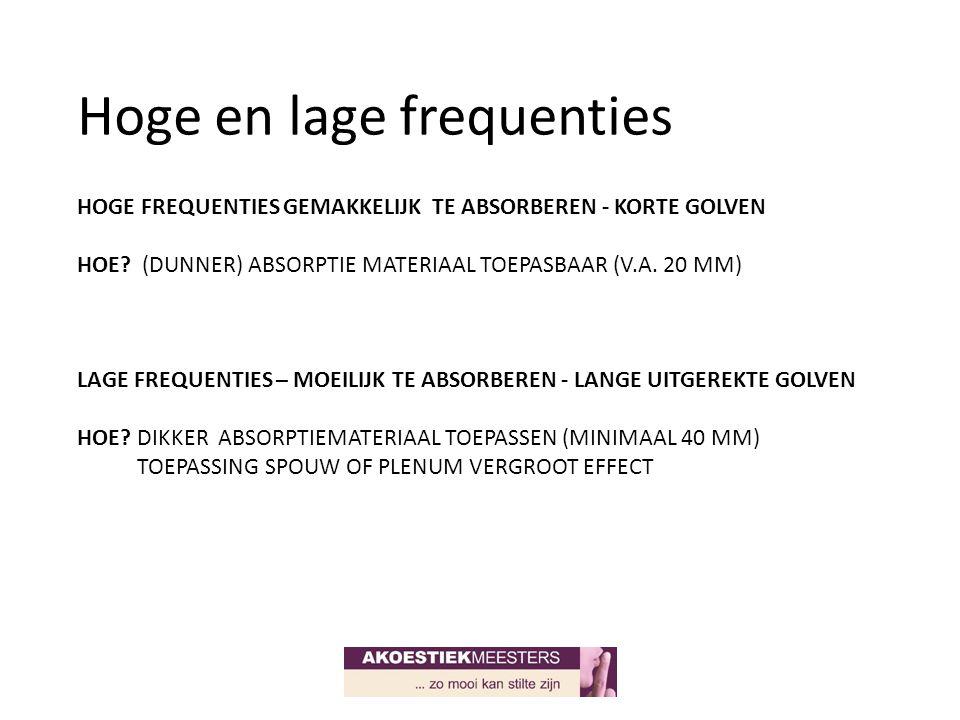 Hoge en lage frequenties HOGE FREQUENTIES GEMAKKELIJK TE ABSORBEREN - KORTE GOLVEN HOE? (DUNNER) ABSORPTIE MATERIAAL TOEPASBAAR (V.A. 20 MM) LAGE FREQ