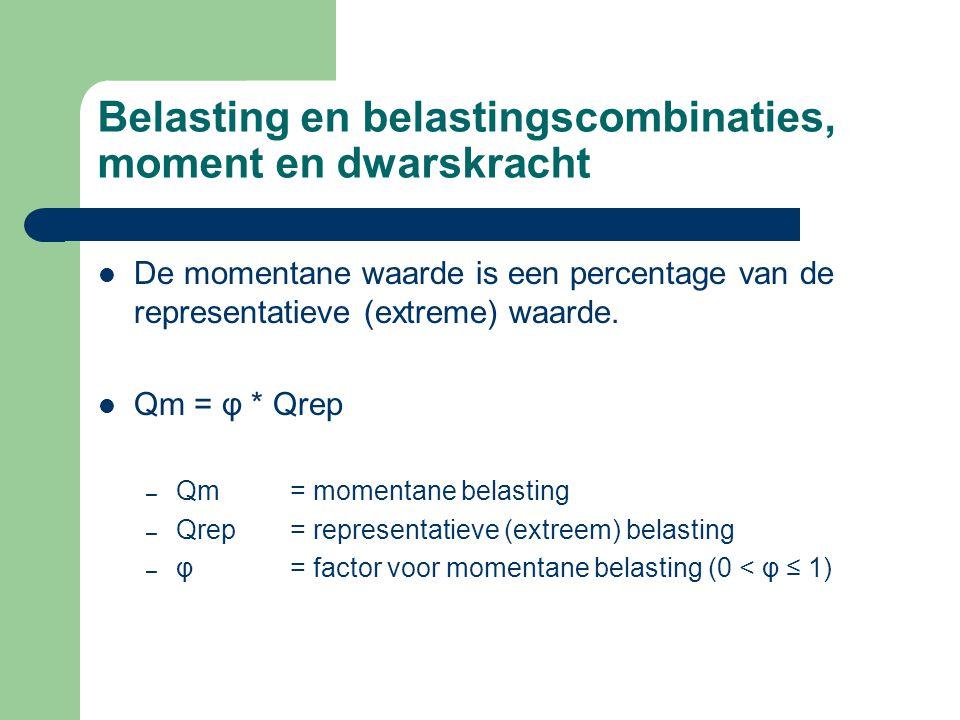 Belasting en belastingscombinaties, moment en dwarskracht De momentane waarde is een percentage van de representatieve (extreme) waarde.