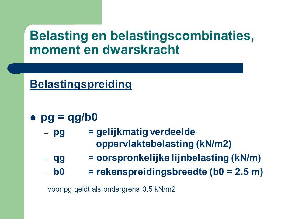 Belasting en belastingscombinaties, moment en dwarskracht Belastingspreiding pg = qg/b0 – pg = gelijkmatig verdeelde oppervlaktebelasting (kN/m2) – qg= oorspronkelijke lijnbelasting (kN/m) – b0 = rekenspreidingsbreedte (b0 = 2.5 m) voor pg geldt als ondergrens 0.5 kN/m2
