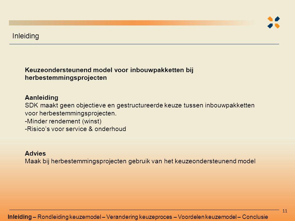 Inleiding 11 Advies Maak bij herbestemmingsprojecten gebruik van het keuzeondersteunend model Aanleiding SDK maakt geen objectieve en gestructureerde