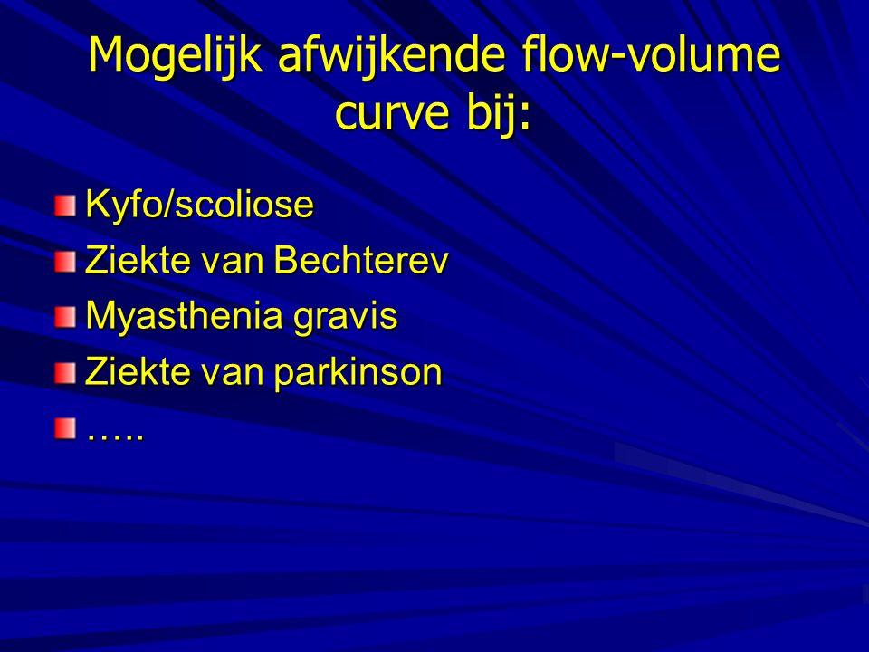 Mogelijk afwijkende flow-volume curve bij: Kyfo/scoliose Ziekte van Bechterev Myasthenia gravis Ziekte van parkinson …..