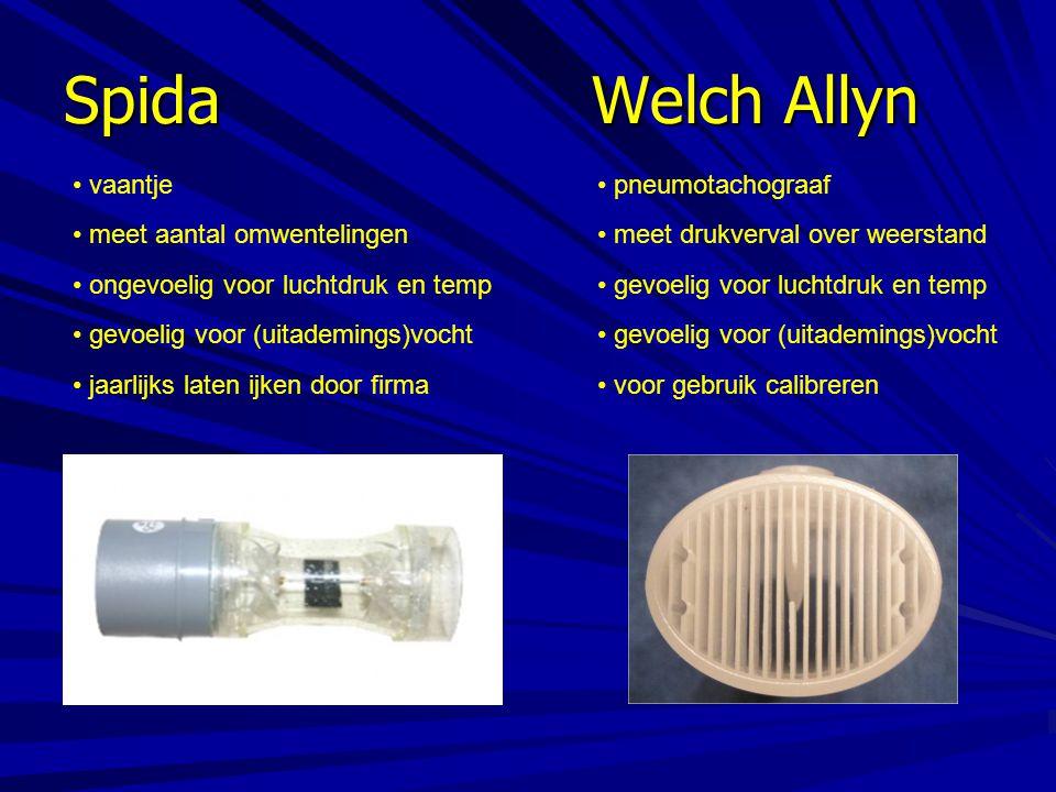 SpidaWelch Allyn vaantje pneumotachograaf ongevoelig voor luchtdruk en temp gevoelig voor luchtdruk en temp gevoelig voor (uitademings)vocht meet aant