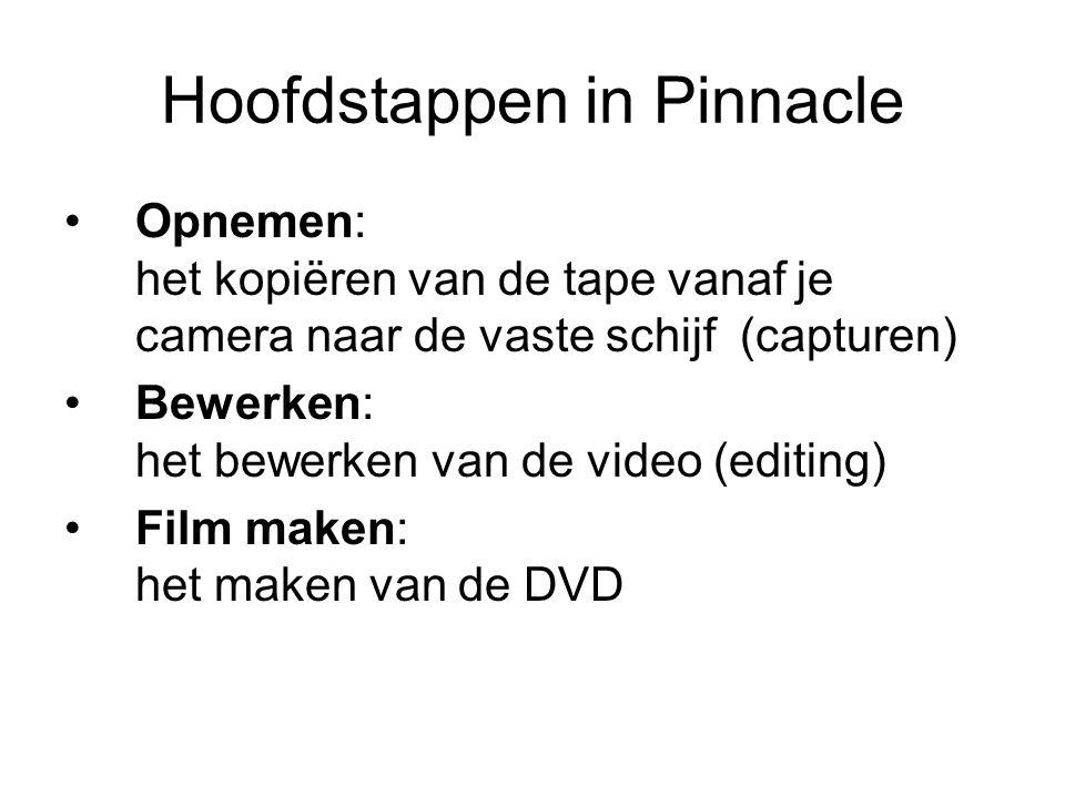 Hoofdstappen in Pinnacle Opnemen: het kopiëren van de tape vanaf je camera naar de vaste schijf (capturen) Bewerken: het bewerken van de video (editing) Film maken: het maken van de DVD