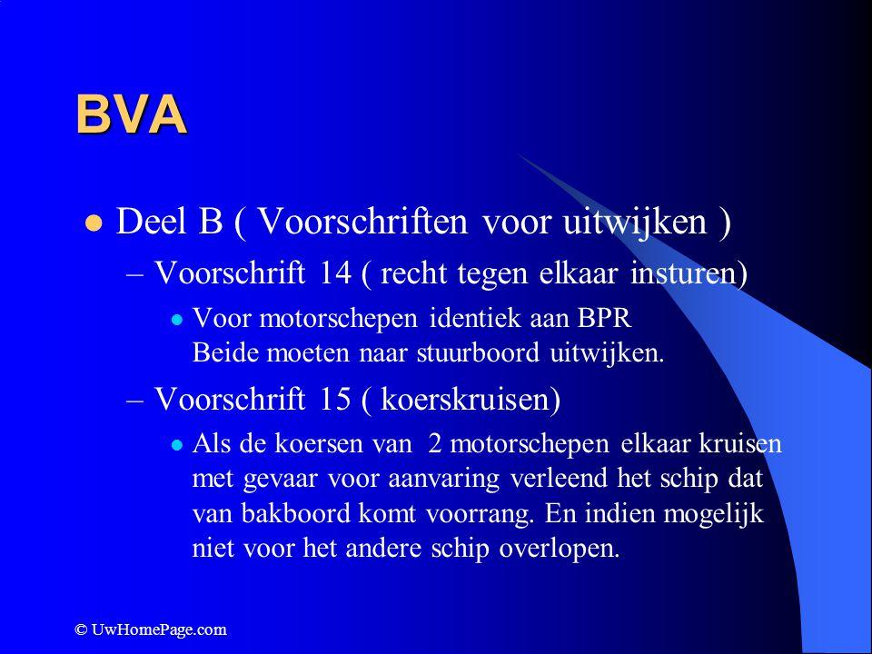 © UwHomePage.com BVA Deel B ( Voorschriften voor uitwijken ) –Voorschrift 14 ( recht tegen elkaar insturen) Voor motorschepen identiek aan BPR Beide m