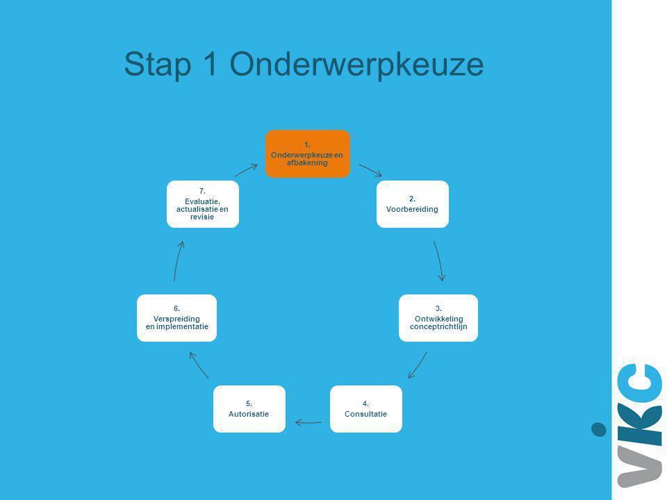 Stap 1 Onderwerpkeuze 1. Onderwerpkeuze en afbakening 2. Voorbereiding 3. Ontwikkeling conceptrichtlijn 4. Consultatie 5. Autorisatie 6. Verspreiding