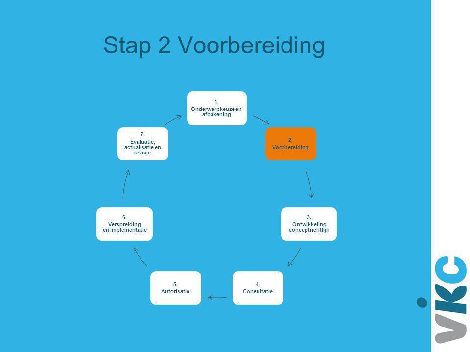 Stap 2 Voorbereiding 1. Onderwerpkeuze en afbakening 2. Voorbereiding 3. Ontwikkeling conceptrichtlijn 4. Consultatie 5. Autorisatie 6. Verspreiding e