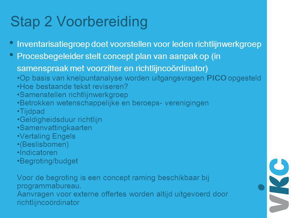 Stap 2 Voorbereiding Inventarisatiegroep doet voorstellen voor leden richtlijnwerkgroep Procesbegeleider stelt concept plan van aanpak op (in samenspr