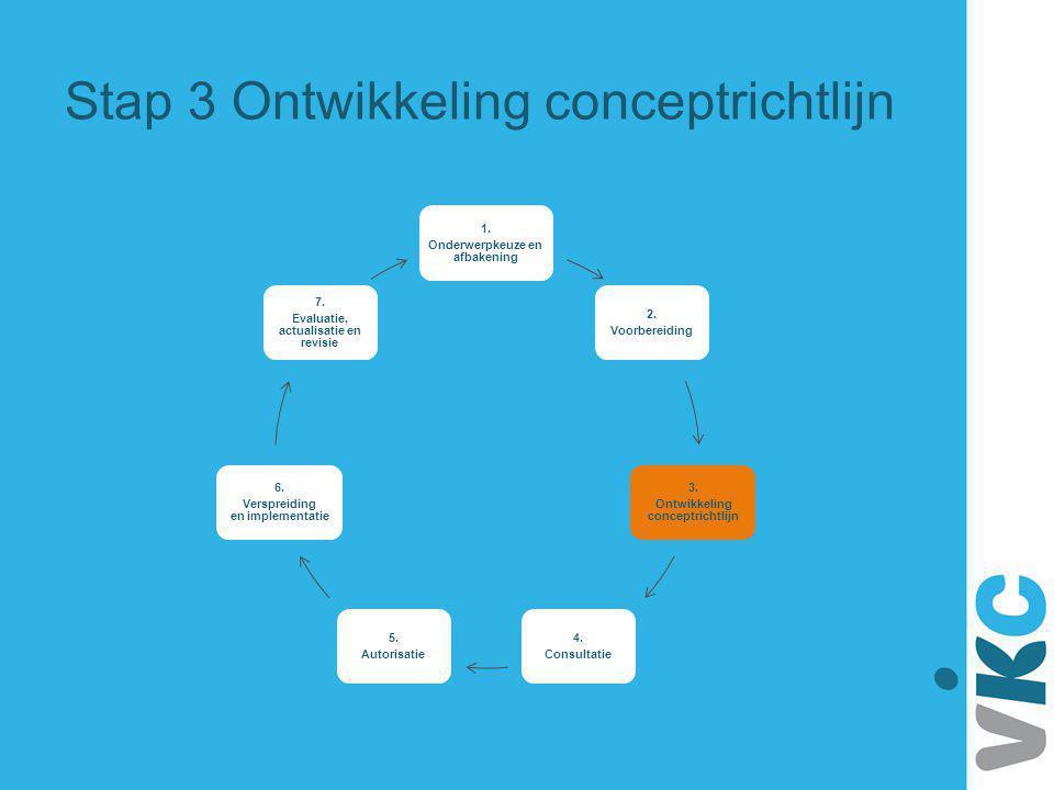 Stap 3 Ontwikkeling conceptrichtlijn 1. Onderwerpkeuze en afbakening 2. Voorbereiding 3. Ontwikkeling conceptrichtlijn 4. Consultatie 5. Autorisatie 6