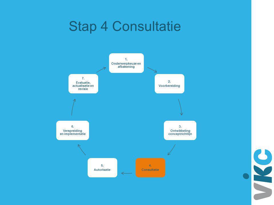 Stap 4 Consultatie 1. Onderwerpkeuze en afbakening 2. Voorbereiding 3. Ontwikkeling conceptrichtlijn 4. Consultatie 5. Autorisatie 6. Verspreiding en