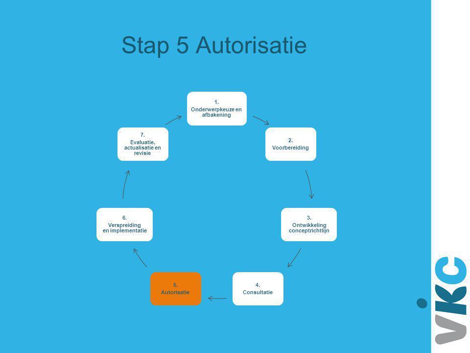 Stap 5 Autorisatie 1. Onderwerpkeuze en afbakening 2. Voorbereiding 3. Ontwikkeling conceptrichtlijn 4. Consultatie 5. Autorisatie 6. Verspreiding en