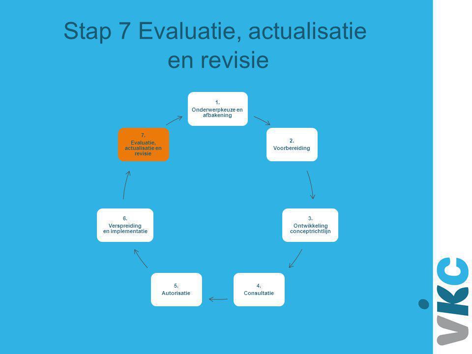 Stap 7 Evaluatie, actualisatie en revisie 1. Onderwerpkeuze en afbakening 2. Voorbereiding 3. Ontwikkeling conceptrichtlijn 4. Consultatie 5. Autorisa