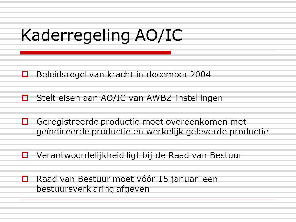 Kaderregeling AO/IC  Beleidsregel van kracht in december 2004  Stelt eisen aan AO/IC van AWBZ-instellingen  Geregistreerde productie moet overeenko