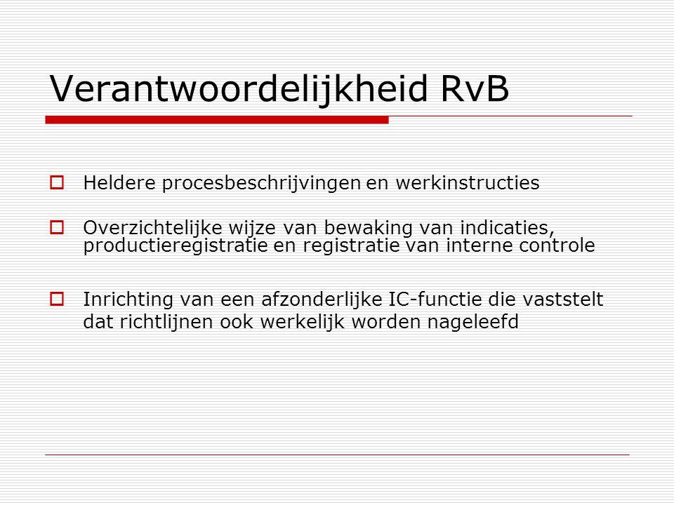 Verantwoordelijkheid RvB  Heldere procesbeschrijvingen en werkinstructies  Overzichtelijke wijze van bewaking van indicaties, productieregistratie e