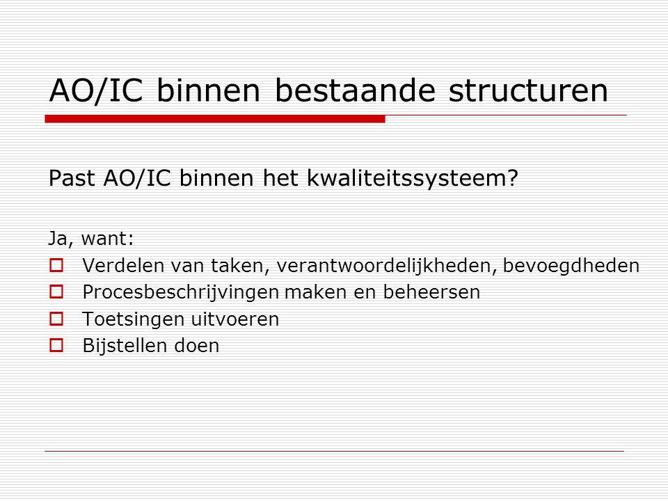 AO/IC binnen bestaande structuren Past AO/IC binnen het kwaliteitssysteem? Ja, want:  Verdelen van taken, verantwoordelijkheden, bevoegdheden  Proce