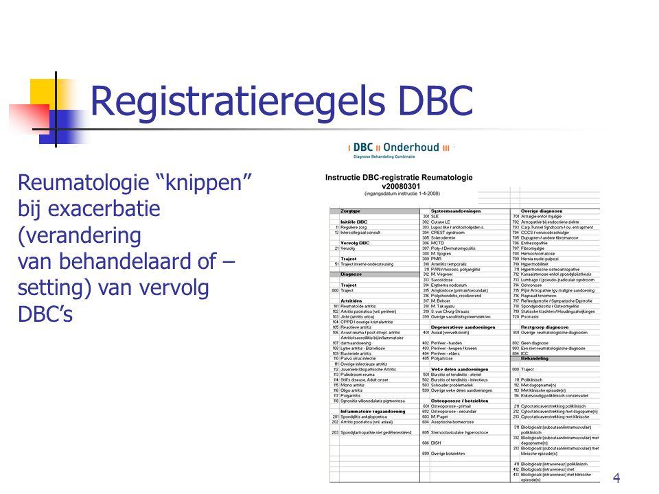 4 Registratieregels DBC Reumatologie knippen bij exacerbatie (verandering van behandelaard of – setting) van vervolg DBC's