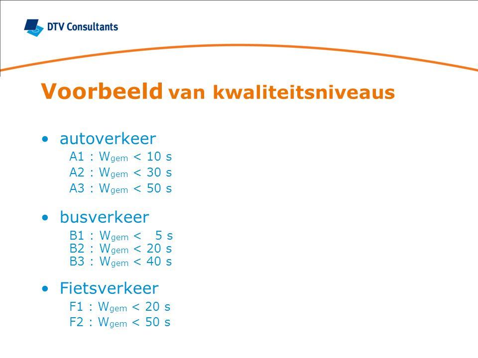 Voorbeeld van kwaliteitsniveaus autoverkeer A1 : W gem < 10 s A2 : W gem < 30 s A3 : W gem < 50 s busverkeer B1 : W gem < 5 s B2 : W gem < 20 s B3 : W gem < 40 s Fietsverkeer F1 : W gem < 20 s F2 : W gem < 50 s