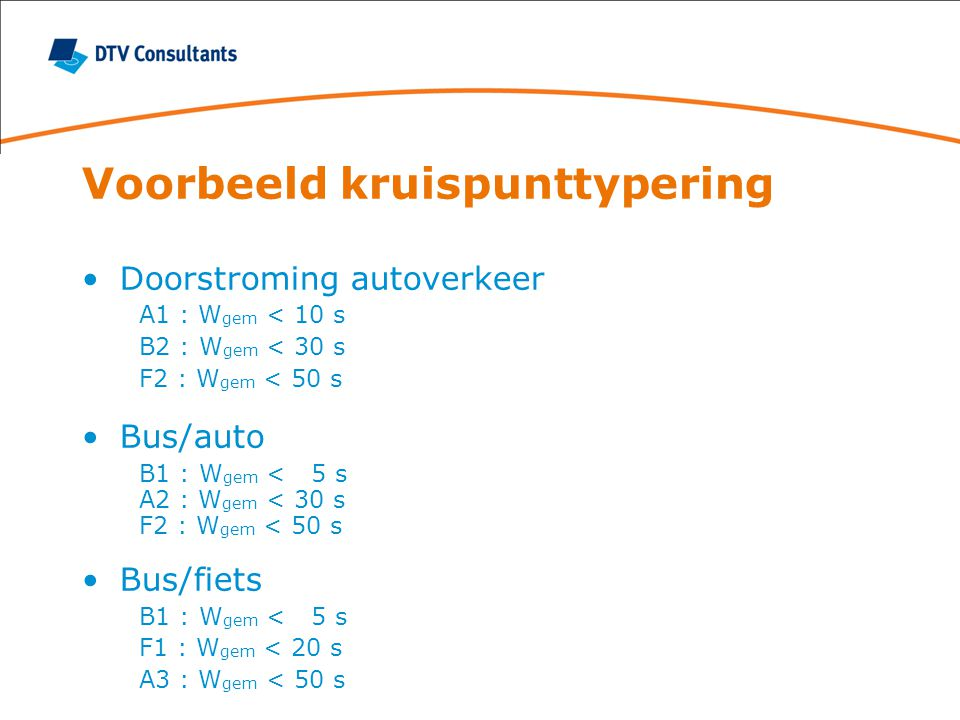 Voorbeeld kruispunttypering Doorstroming autoverkeer A1 : W gem < 10 s B2 : W gem < 30 s F2 : W gem < 50 s Bus/auto B1 : W gem < 5 s A2 : W gem < 30 s F2 : W gem < 50 s Bus/fiets B1 : W gem < 5 s F1 : W gem < 20 s A3 : W gem < 50 s