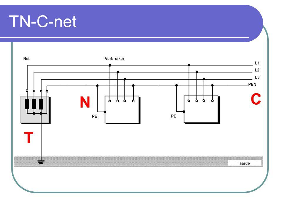 TN-C-net: Fouten Fout tussen : 2 fasen Kortsluiting 1 fase en de nulleider Kortsluiting 1 fase en de massa van een verbruiker Kortsluiting De installatieautomaat zal de defecte stroombaan uitschakelen