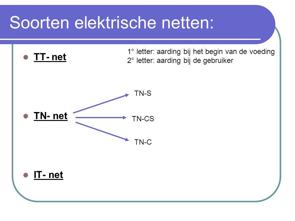 TT-net