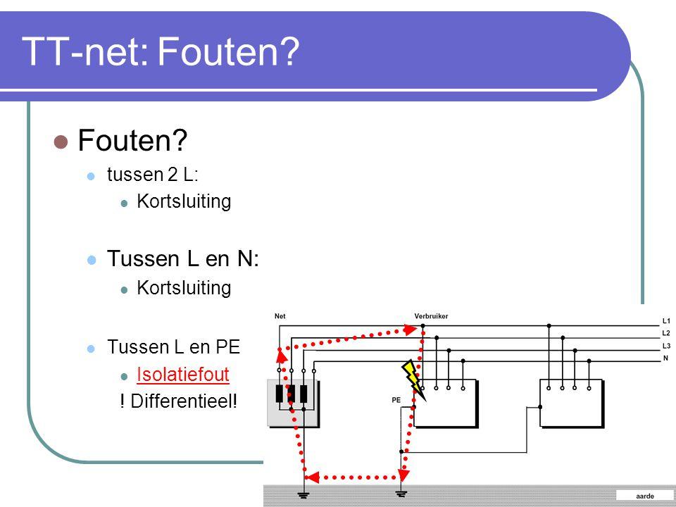 TT-net: isolatiefout