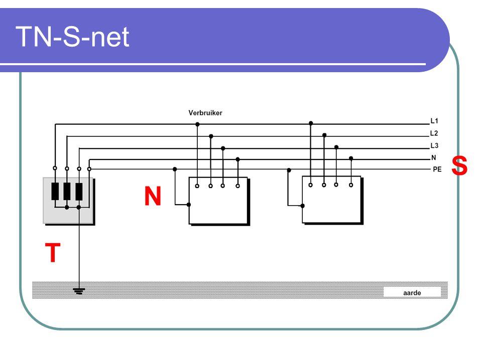 TN-S-net: Fouten Fout tussen : 2 fasen Kortsluiting 1 fase en de nulleider Kortsluiting 1 fase en de massa van een verbruiker Kortsluiting Kortsluiting: installatieautomaat zal de defecte stroombaan uitschakelen.