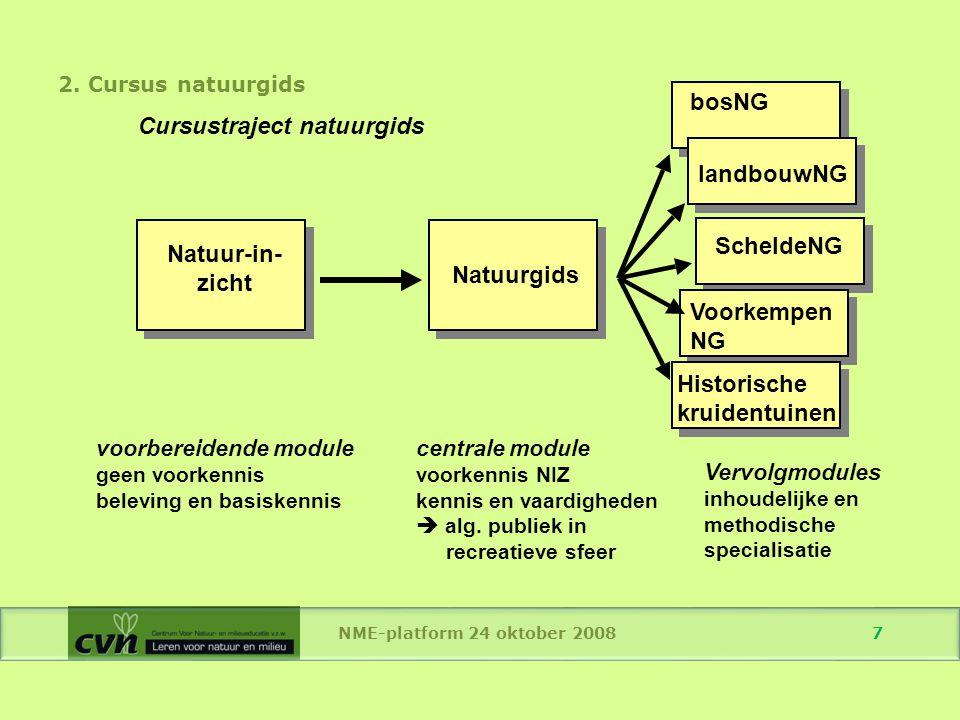 NME-platform 24 oktober 2008 7 voorbereidende module geen voorkennis beleving en basiskennis centrale module voorkennis NIZ kennis en vaardigheden  alg.