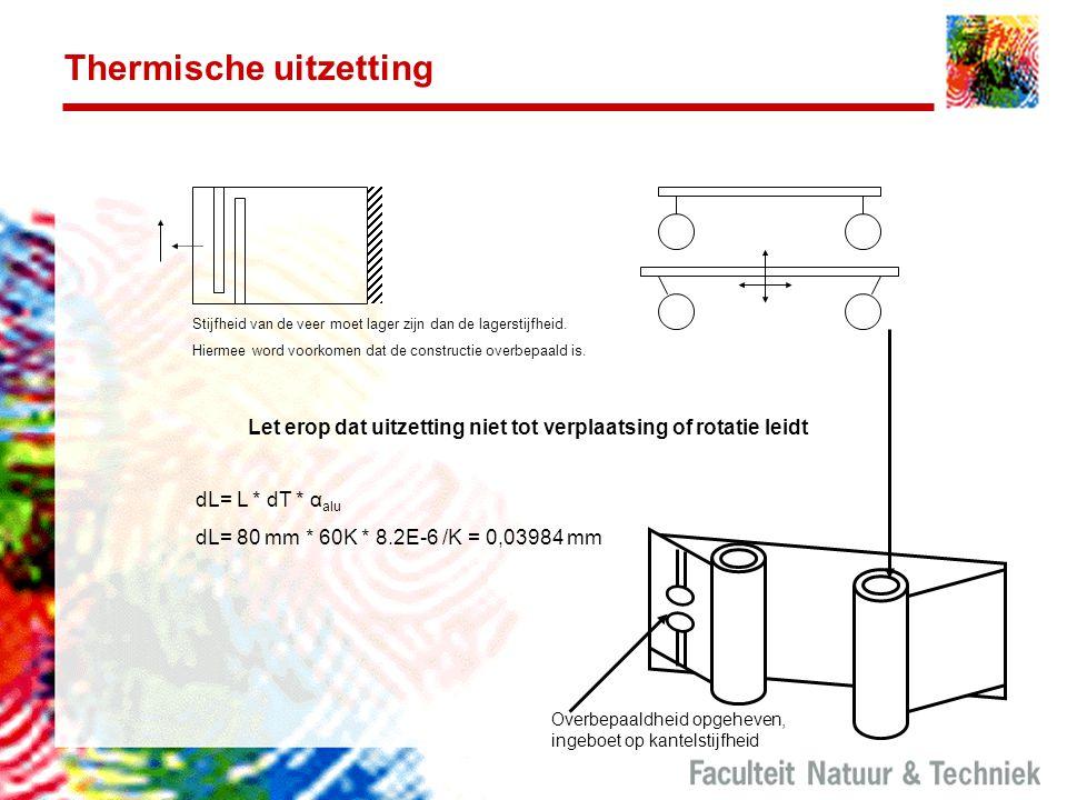 Thermische uitzetting Let erop dat uitzetting niet tot verplaatsing of rotatie leidt dL= L * dT * α alu dL= 80 mm * 60K * 8.2E-6 /K = 0,03984 mm Stijf