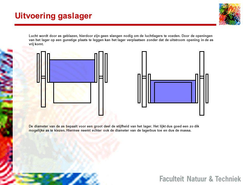Uitvoering gaslager De diameter van de as bepaalt voor een groot deel de stijfheid van het lager. Het lijkt dus goed een zo dik mogelijke as te kiezen