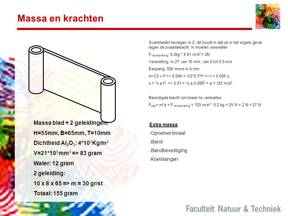 Massa en krachten Massa blad + 2 geleidingen: H=55mm, B=65mm, T=10mm Dichtheid Al 2 O 3 : 4*10 3 Kg/m 3 V=21*10 3 mm 3 => 83 gram Water: 12 gram 2 gel
