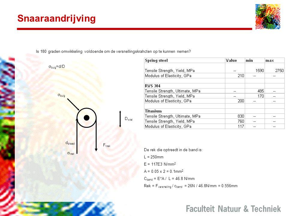 Snaaraandrijving Is 180 graden omwikkeling voldoende om de versnellingskrahcten op te kunnen nemen? σ trek σ buig =d/D F trek D wiel σ buig d draad De