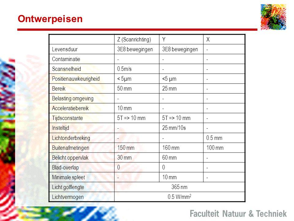 Ontwerpeisen Z (Scanrichting)YX Levensduur3E8 bewegingen - Contaminatie--- Scansnelheid0.5m/s-- Positienauwkeurigheid< 5µm - Bereik50 mm25 mm- Belasti