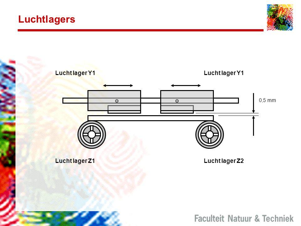 Luchtlagers Lucht lager Y1 Lucht lager Z2Lucht lager Z1 0,5 mm