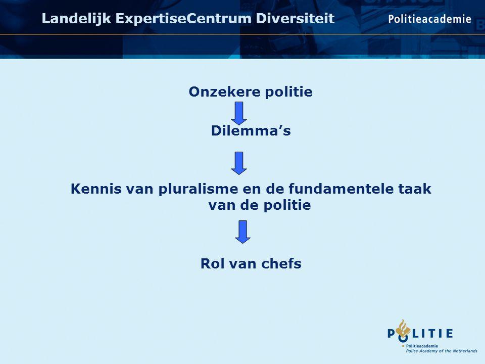 Onzekere politie Dilemma's Kennis van pluralisme en de fundamentele taak van de politie Rol van chefs