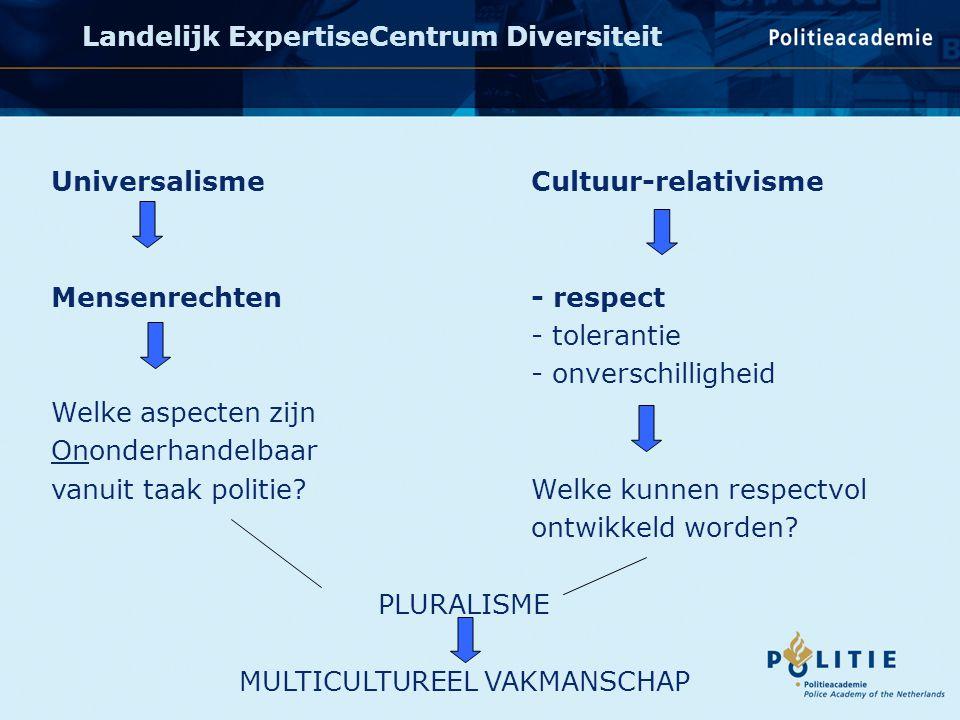 Landelijk ExpertiseCentrum Diversiteit UniversalismeCultuur-relativisme Mensenrechten- respect - tolerantie - onverschilligheid Welke aspecten zijn Ononderhandelbaar vanuit taak politie Welke kunnen respectvol ontwikkeld worden.