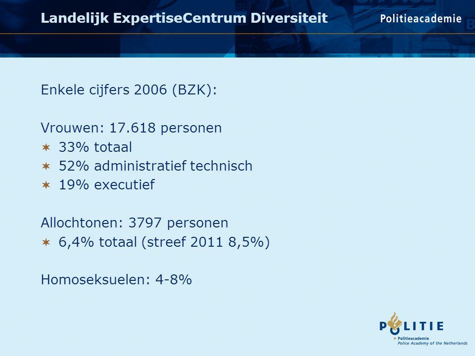 Enkele cijfers 2006 (BZK): Vrouwen: 17.618 personen  33% totaal  52% administratief technisch  19% executief Allochtonen: 3797 personen  6,4% totaal (streef 2011 8,5%) Homoseksuelen: 4-8% Landelijk ExpertiseCentrum Diversiteit