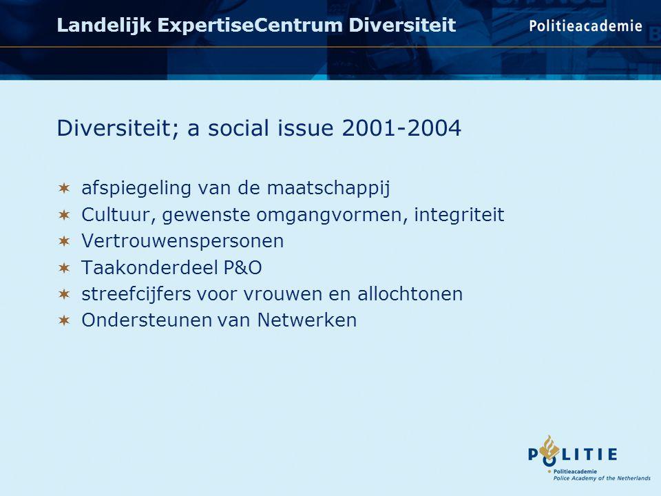 Diversiteit; a social issue 2001-2004  afspiegeling van de maatschappij  Cultuur, gewenste omgangvormen, integriteit  Vertrouwenspersonen  Taakonderdeel P&O  streefcijfers voor vrouwen en allochtonen  Ondersteunen van Netwerken Landelijk ExpertiseCentrum Diversiteit