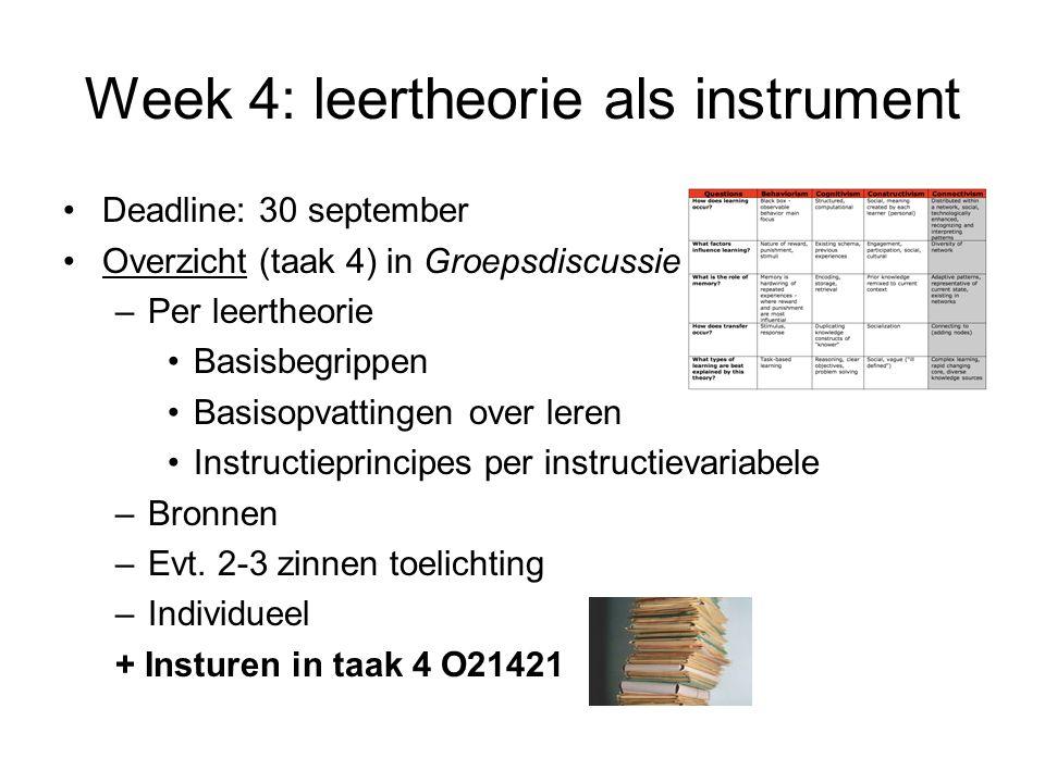 Week 4: leertheorie als instrument Deadline: 30 september Overzicht (taak 4) in Groepsdiscussie –Per leertheorie Basisbegrippen Basisopvattingen over