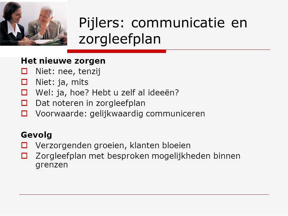 Pijlers: communicatie en zorgleefplan Het nieuwe zorgen  Niet: nee, tenzij  Niet: ja, mits  Wel: ja, hoe.
