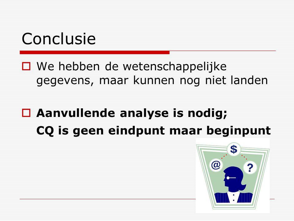 Conclusie  We hebben de wetenschappelijke gegevens, maar kunnen nog niet landen  Aanvullende analyse is nodig; CQ is geen eindpunt maar beginpunt