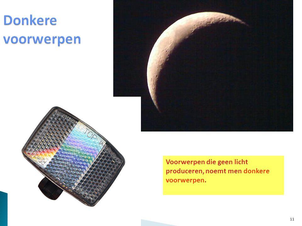Voorwerpen die geen licht produceren, noemt men donkere voorwerpen. 11