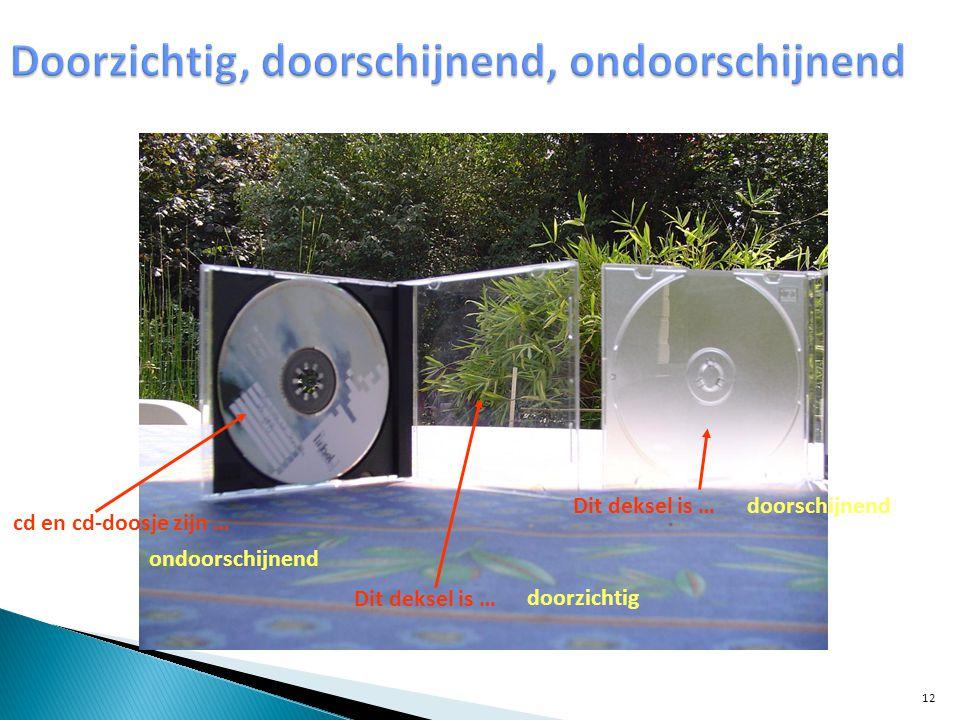 cd en cd-doosje zijn … Dit deksel is … ondoorschijnend doorzichtig doorschijnend 12