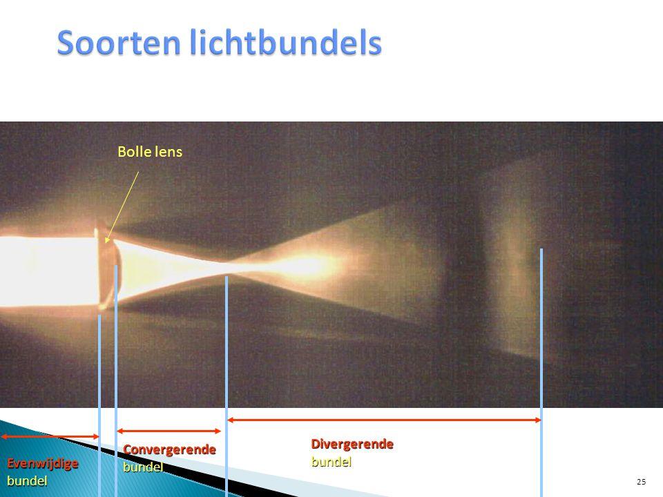 Bolle lens Evenwijdige bundel Convergerende bundel Divergerende bundel 25