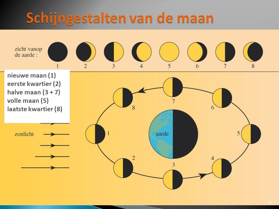 nieuwe maan (1) eerste kwartier (2) halve maan (3 + 7) volle maan (5) laatste kwartier (8) 47