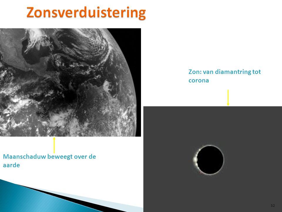 Maanschaduw beweegt over de aarde Zon: van diamantring tot corona 52
