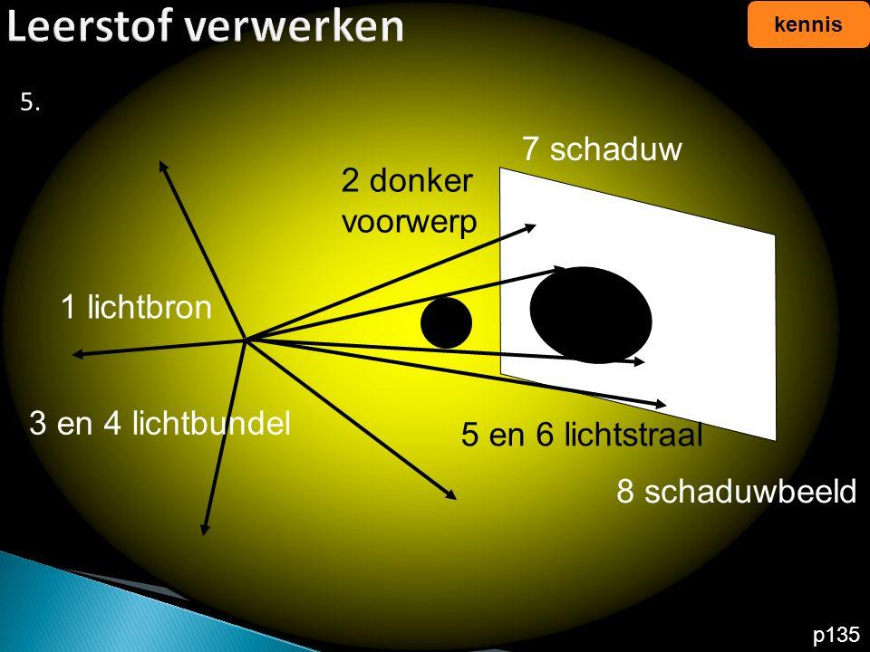 Leerstof verwerken 5. kennis p135 1 lichtbron 2 donker voorwerp 3 en 4 lichtbundel 5 en 6 lichtstraal 7 schaduw 8 schaduwbeeld