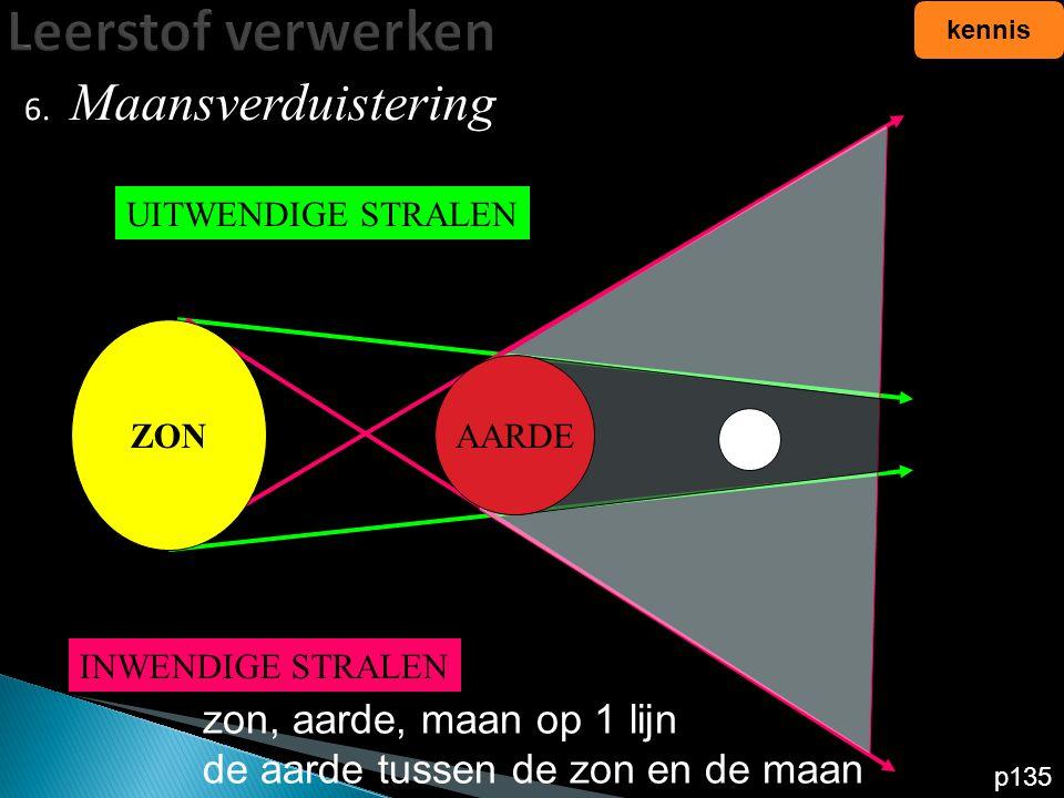 Leerstof verwerken 6. kennis p135 zon, aarde, maan op 1 lijn de aarde tussen de zon en de maan UITWENDIGE STRALEN INWENDIGE STRALEN ZON AARDE Maansver