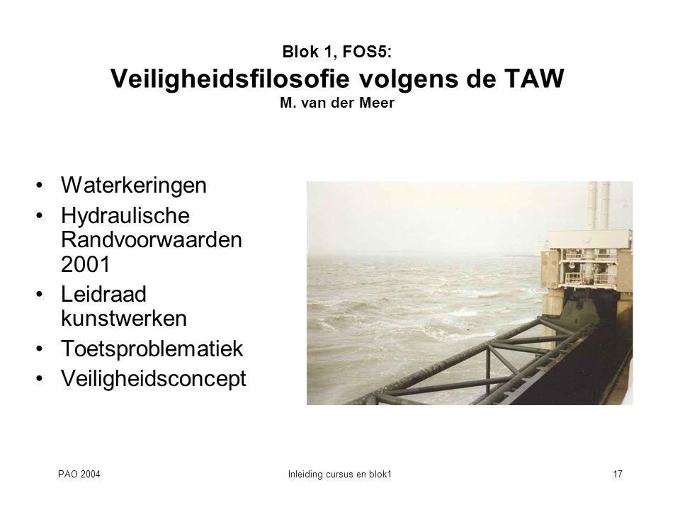 PAO 2004Inleiding cursus en blok117 Blok 1, FOS5: Veiligheidsfilosofie volgens de TAW M. van der Meer Waterkeringen Hydraulische Randvoorwaarden 2001